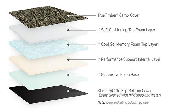 luxury camp mattress